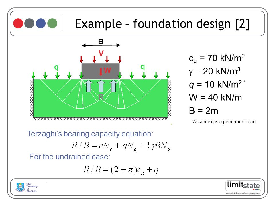 Example – foundation design [2]